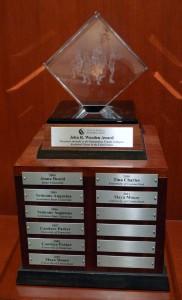 John R. Wooden Award